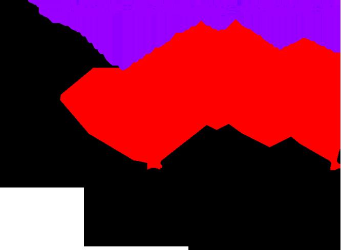 jamieOliverGraph